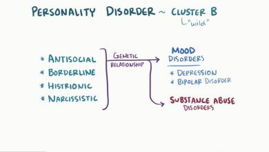 What Is Mental Illness – What Are The Signs and Sorts of Enthusiastic infection Health and Wellness  What Is Mental signs of Enthusiastic infection Illness – What Are The Signs and Sorts